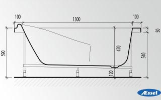 Высота ванны от пола: стандарт и рекомендации к установке