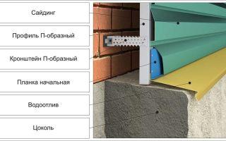 Монтаж металлического сайдинга своими руками: пошаговая инструкция