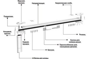 Электрокарнизы для штор: виды, характеристики и особенности
