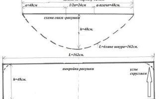 Ламбрекен ракушка: выкройка с таблицей, технология изготовления