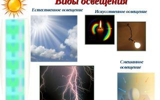 Какие существуют виды освещения