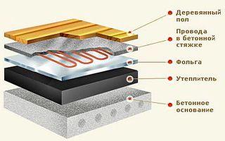 Как утеплить пол под плитку: технология проведения работ