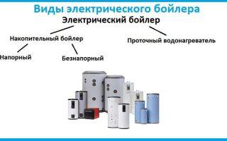 Как выбрать бойлеры в магазине электрических бытовых приборов?