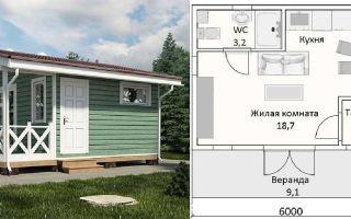 Планировка небольших домов для дачи