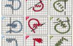 Гобеленовый шов в вышивке крестом: ткань гладью, большие размеры, леврон и схемы бесплатно, риолис