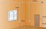 Расположение розеток и выключателей в квартире или доме (фото)