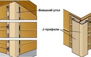 Особенности наружных и внутренних углов для сайдинга