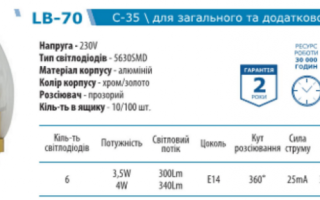 Обзор светодиодной лампы feron lb-70