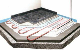 Водяной теплый пол под плитку своими руками: укладка электрическая, как класть устройство, включить и положить