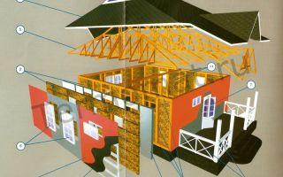 Технология и организация строительства домов берштейна