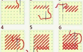 Счетный крест техника вышивания: что это такое, наборы и схемы,техника и расчет несчетного креста, видео с размерами