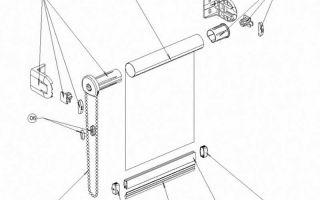 Рулонные жалюзи: устройство и использование