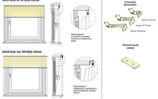 Варианты штор на окна — правила выбора