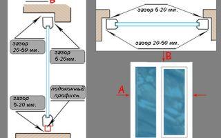 Как установить пластиковое окно: от замера до монтажа