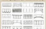 Как заложить складки на шторах: пошаговая инструкция