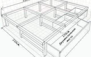 Подиум кровать своими руками: схемы изготовления