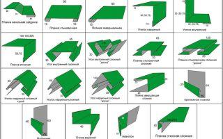 Комплектующие для сайдинга: виды, особенности и параметры