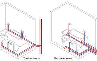Схема разводки сантехники в ванной