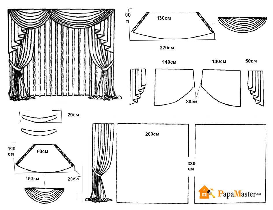идеальный вариант кухонные шторы своими руками фото выкройки найдено поселке